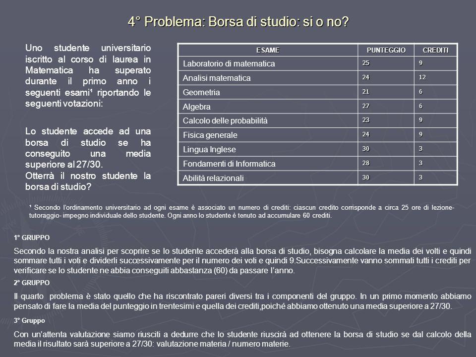 4° Problema: Borsa di studio: si o no
