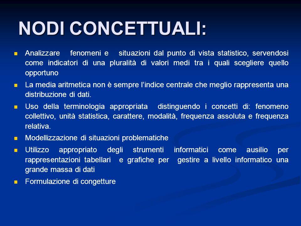 NODI CONCETTUALI: