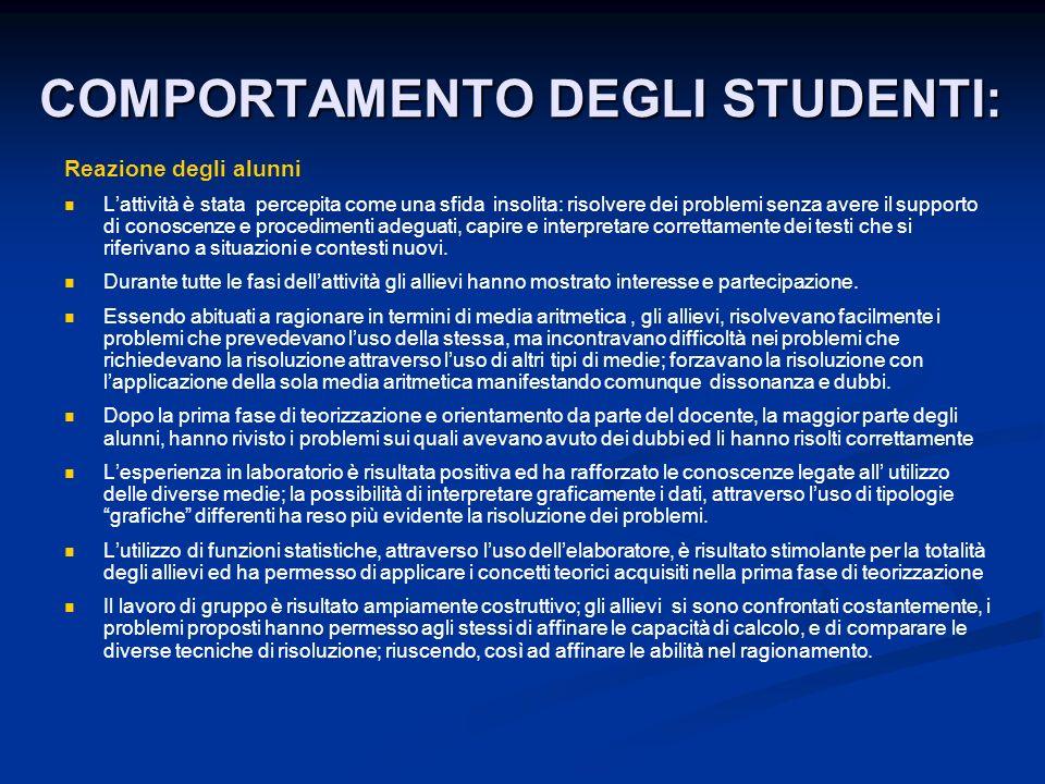 COMPORTAMENTO DEGLI STUDENTI:
