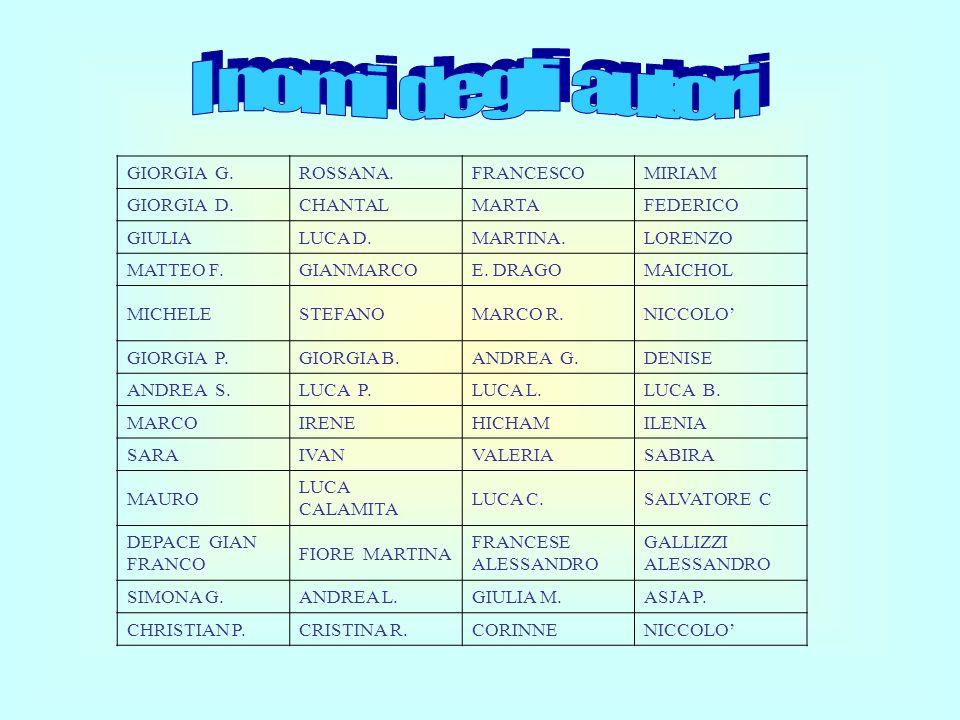 I nomi degli autori GIORGIA G. ROSSANA. FRANCESCO MIRIAM GIORGIA D.