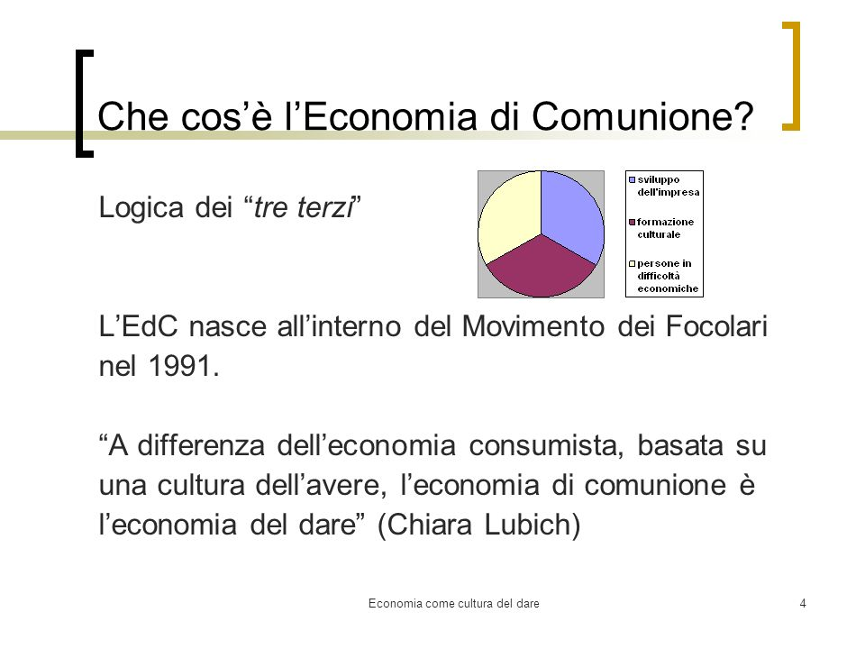 Che cos'è l'Economia di Comunione