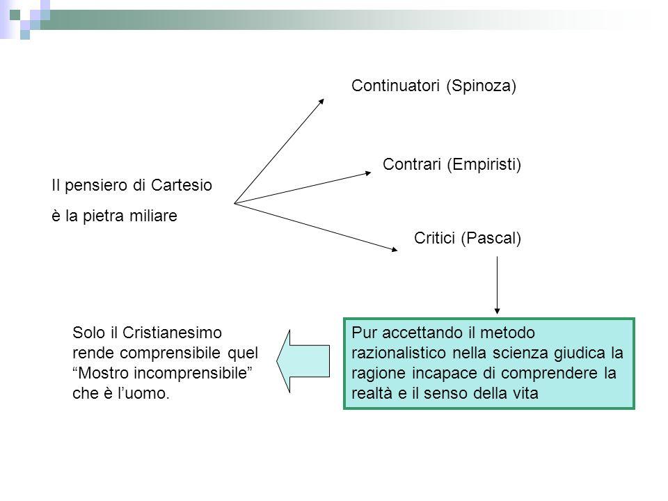 Continuatori (Spinoza)