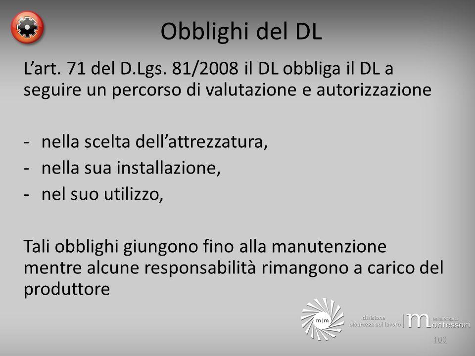 Obblighi del DL L'art. 71 del D.Lgs. 81/2008 il DL obbliga il DL a seguire un percorso di valutazione e autorizzazione.