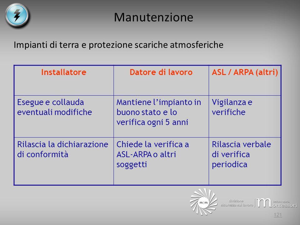 Manutenzione Impianti di terra e protezione scariche atmosferiche