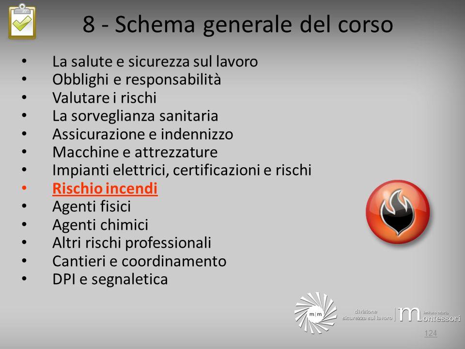 8 - Schema generale del corso