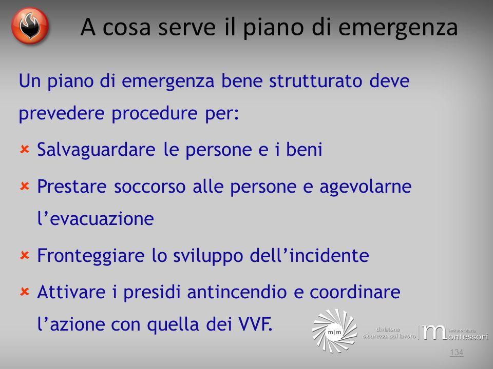 A cosa serve il piano di emergenza