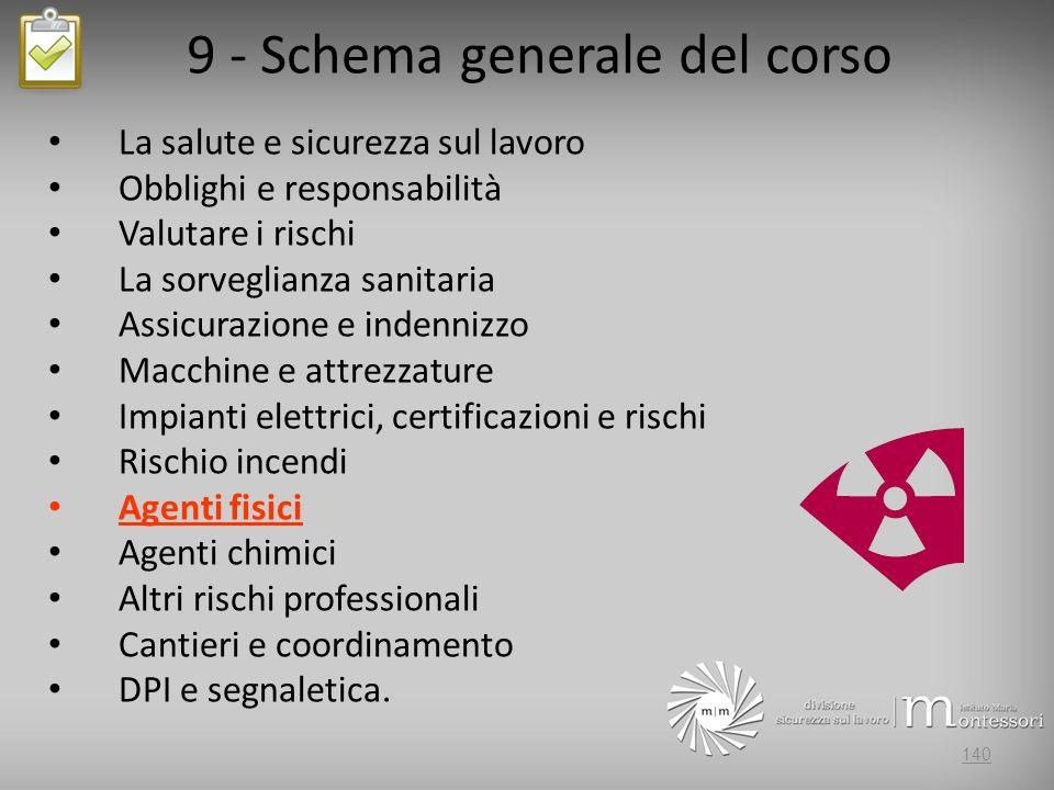 9 - Schema generale del corso
