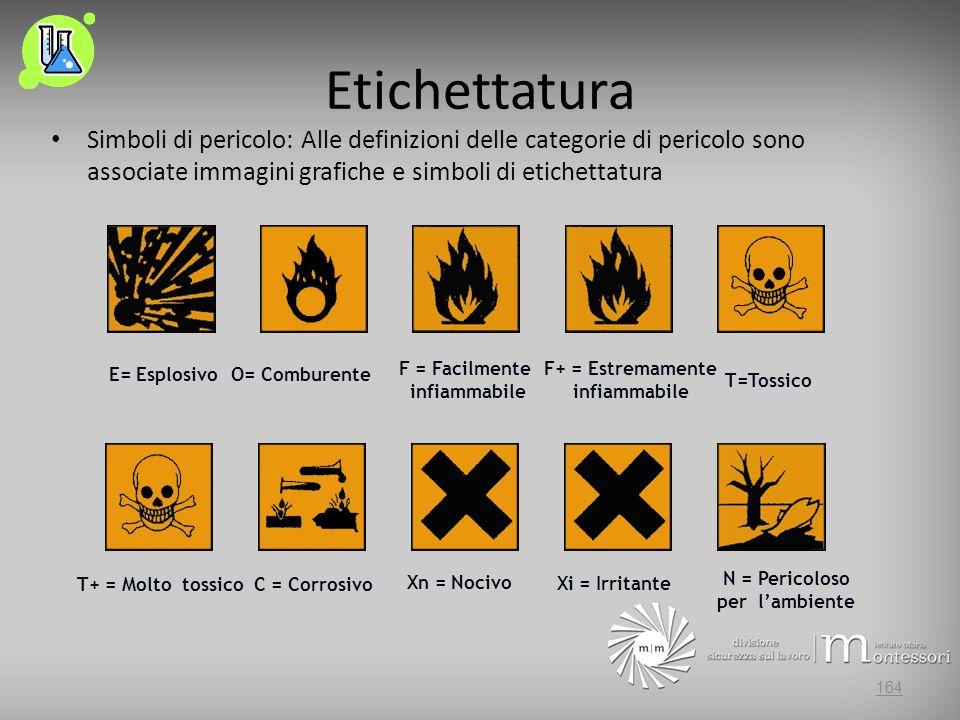 N = Pericoloso per l'ambiente