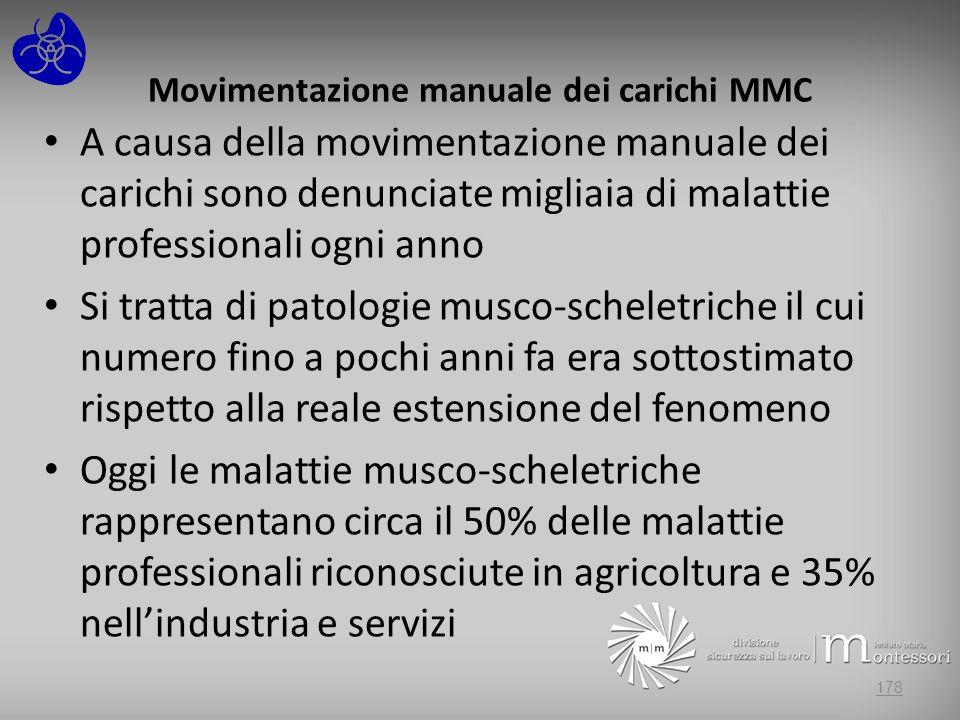 Movimentazione manuale dei carichi MMC