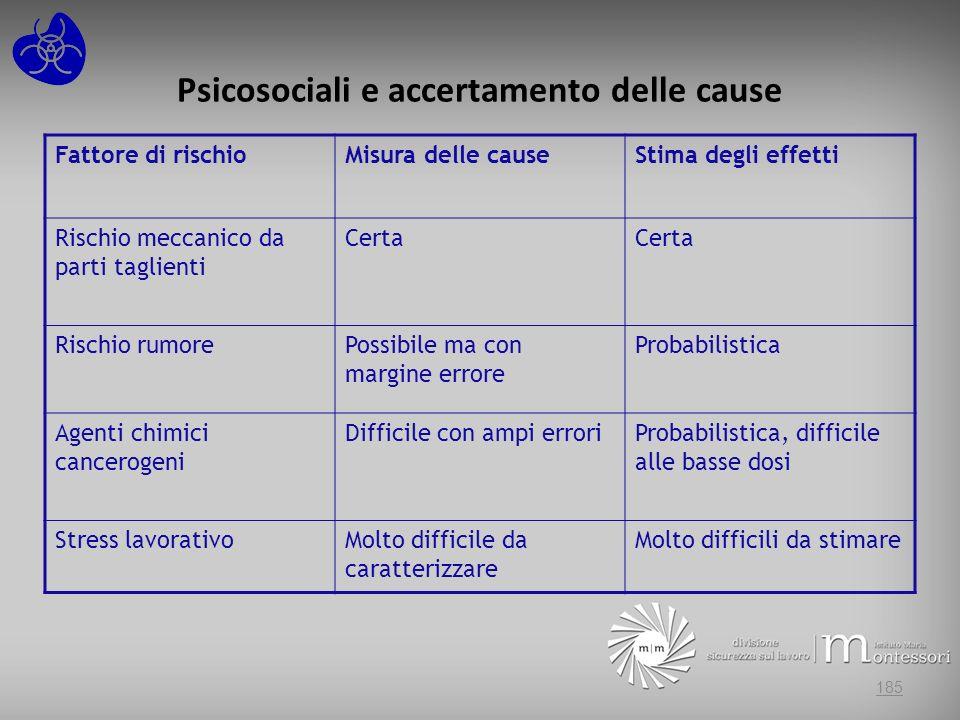 Psicosociali e accertamento delle cause