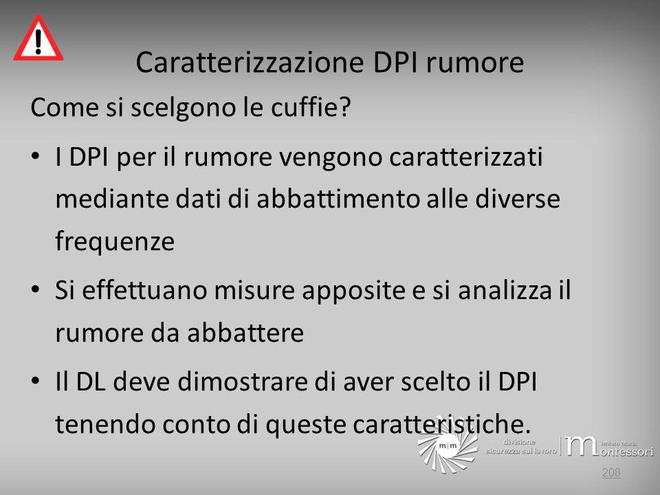 Caratterizzazione DPI rumore