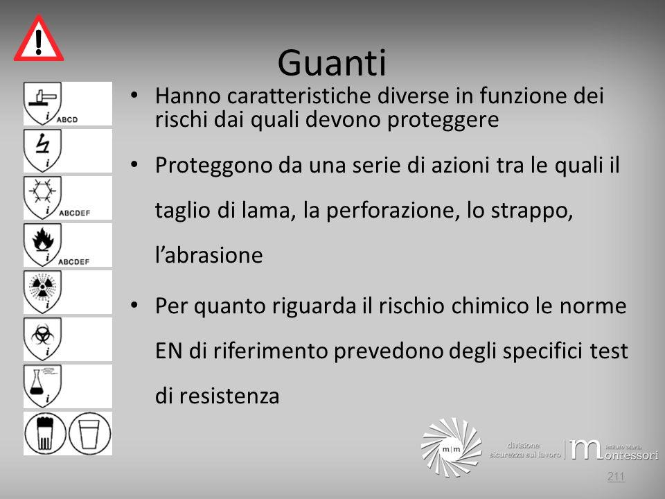 Guanti Hanno caratteristiche diverse in funzione dei rischi dai quali devono proteggere.