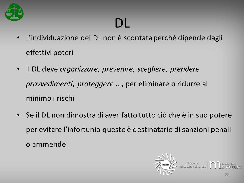 DL L'individuazione del DL non è scontata perché dipende dagli effettivi poteri.