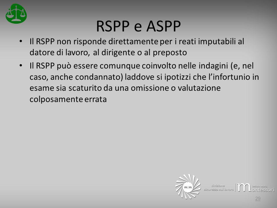 RSPP e ASPP Il RSPP non risponde direttamente per i reati imputabili al datore di lavoro, al dirigente o al preposto.