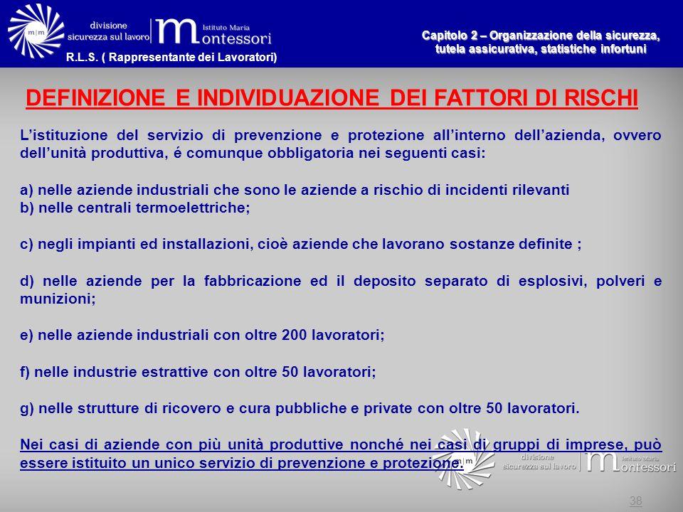 DEFINIZIONE E INDIVIDUAZIONE DEI FATTORI DI RISCHI