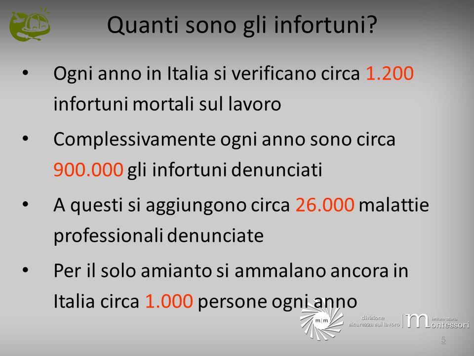 R l s rappresentante dei lavoratori corso online ppt for Quanti sono i senatori in italia