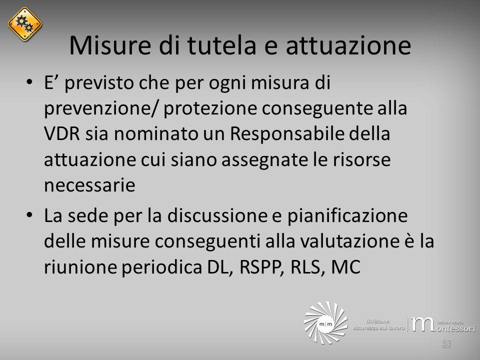 Misure di tutela e attuazione