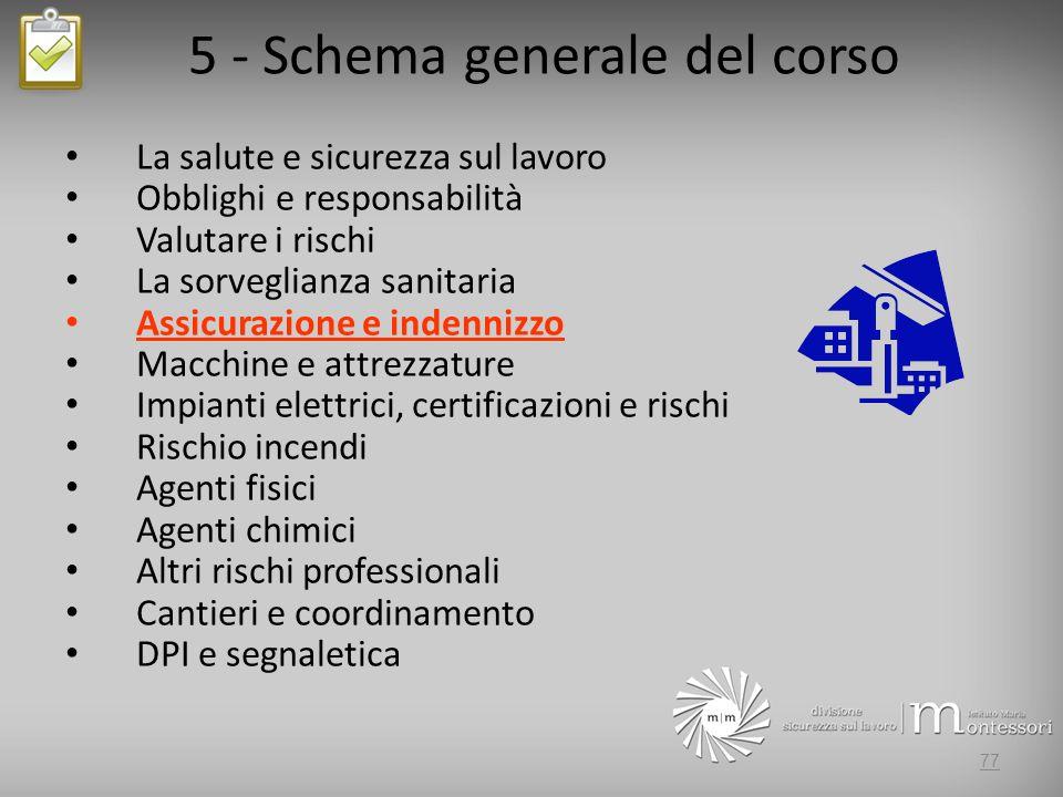 5 - Schema generale del corso