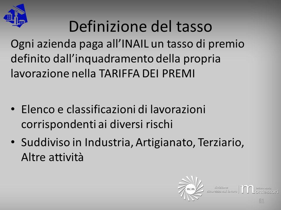Definizione del tasso Ogni azienda paga all'INAIL un tasso di premio definito dall'inquadramento della propria lavorazione nella TARIFFA DEI PREMI.