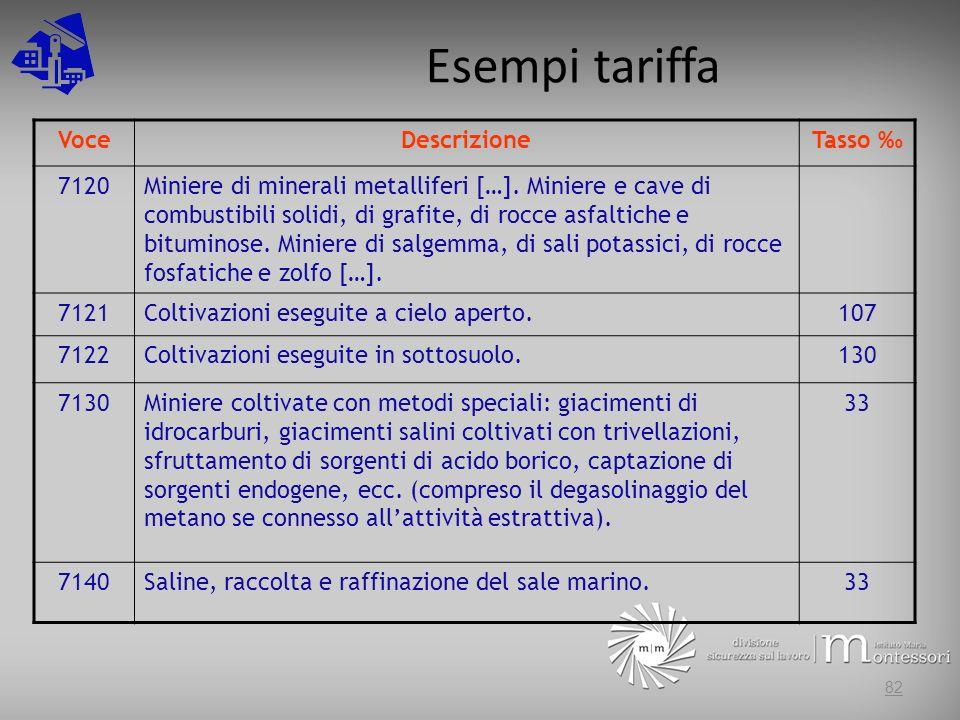 Esempi tariffa Voce Descrizione Tasso ‰ 7120