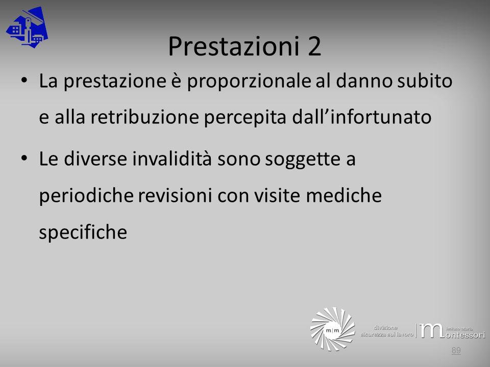 Prestazioni 2 La prestazione è proporzionale al danno subito e alla retribuzione percepita dall'infortunato.