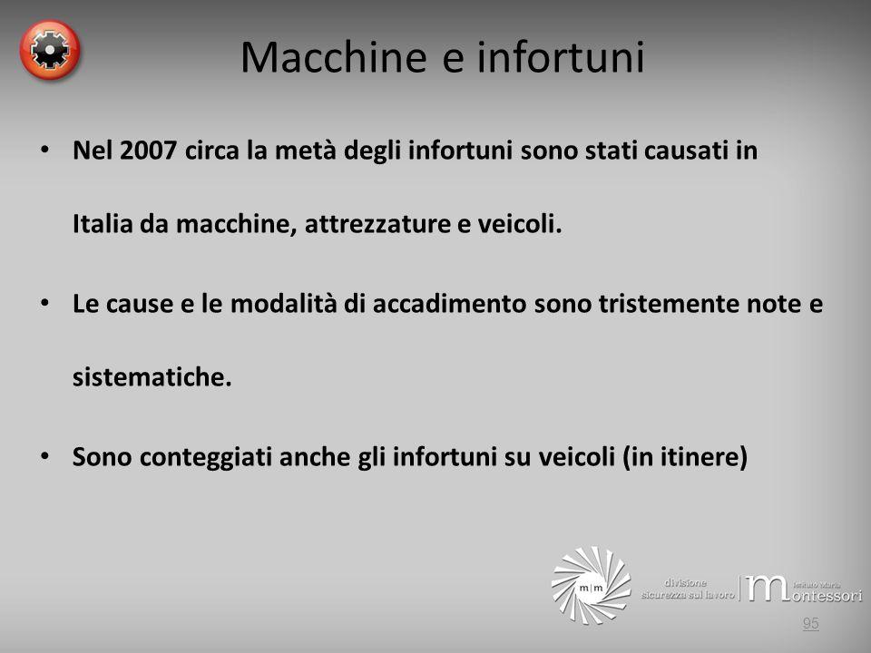 Macchine e infortuni Nel 2007 circa la metà degli infortuni sono stati causati in Italia da macchine, attrezzature e veicoli.