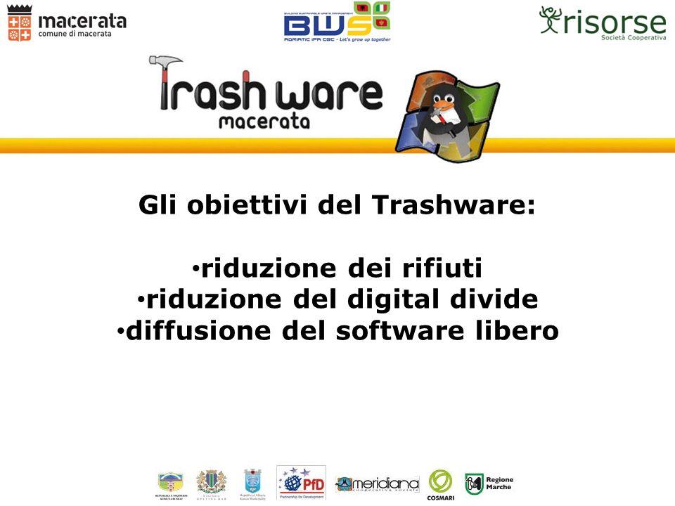 Gli obiettivi del Trashware: riduzione dei rifiuti