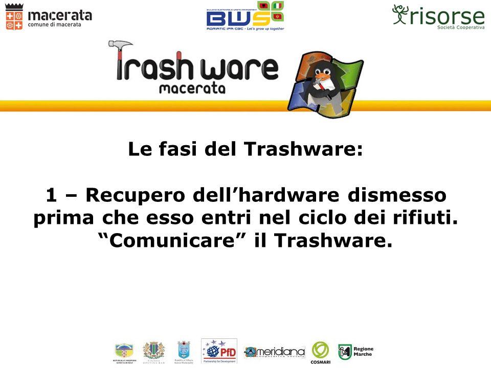 Comunicare il Trashware.