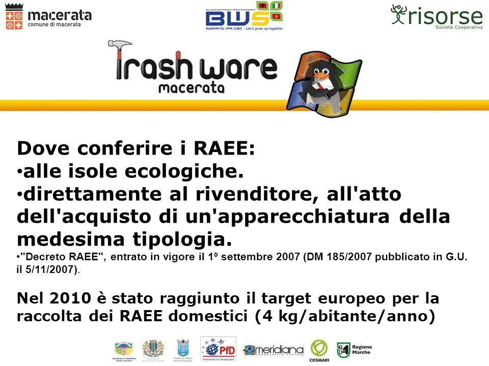 Dove conferire i RAEE: alle isole ecologiche.
