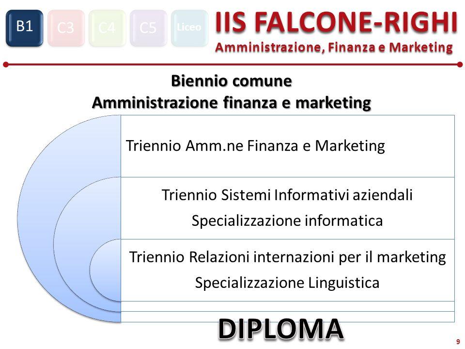 Biennio comune Amministrazione finanza e marketing