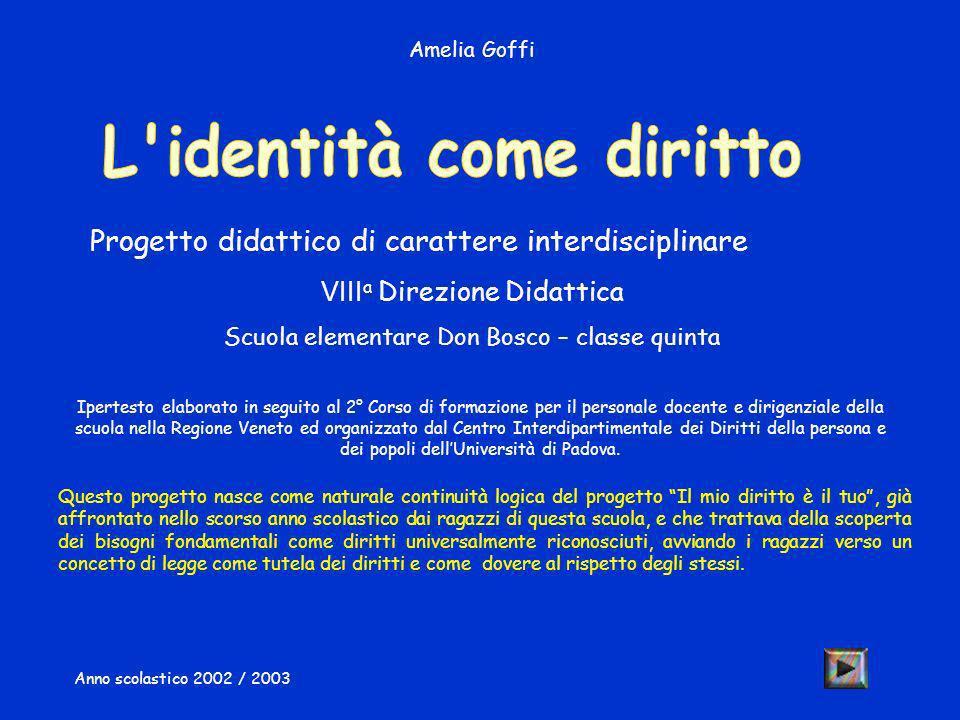 L identità come diritto