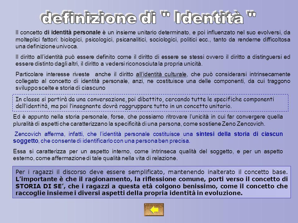 definizione di Identità