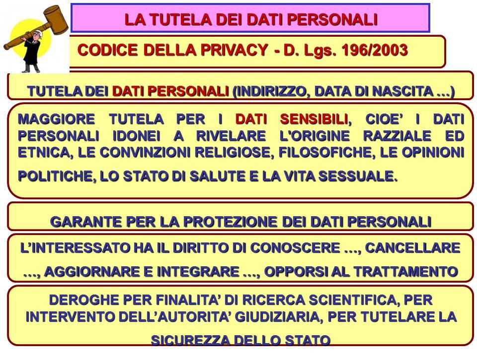 LA TUTELA DEI DATI PERSONALI CODICE DELLA PRIVACY - D. Lgs. 196/2003