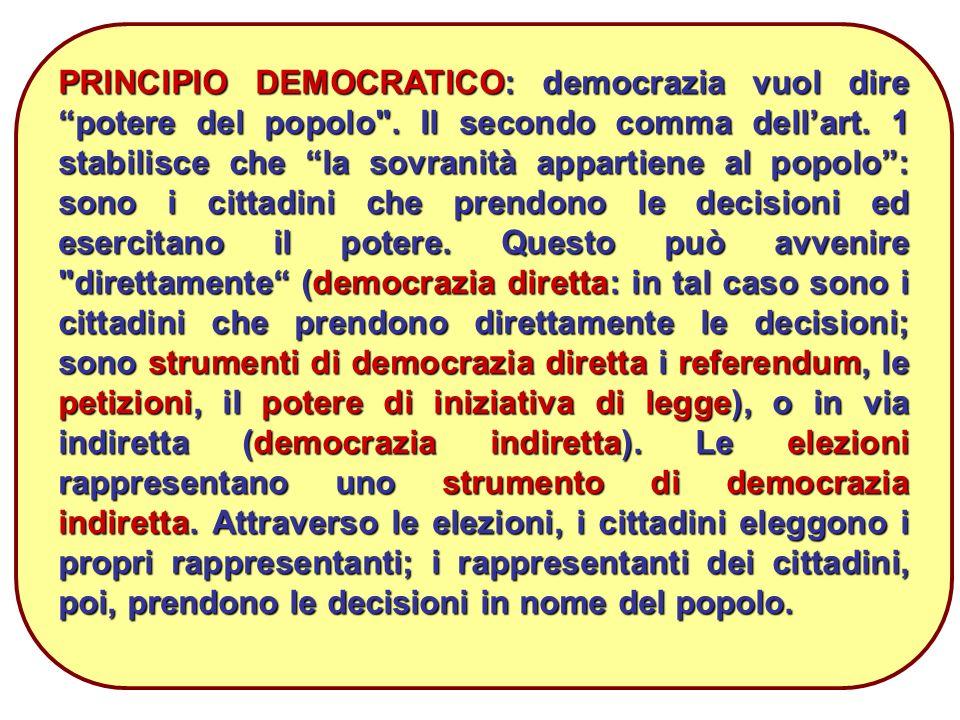 PRINCIPIO DEMOCRATICO: democrazia vuol dire potere del popolo