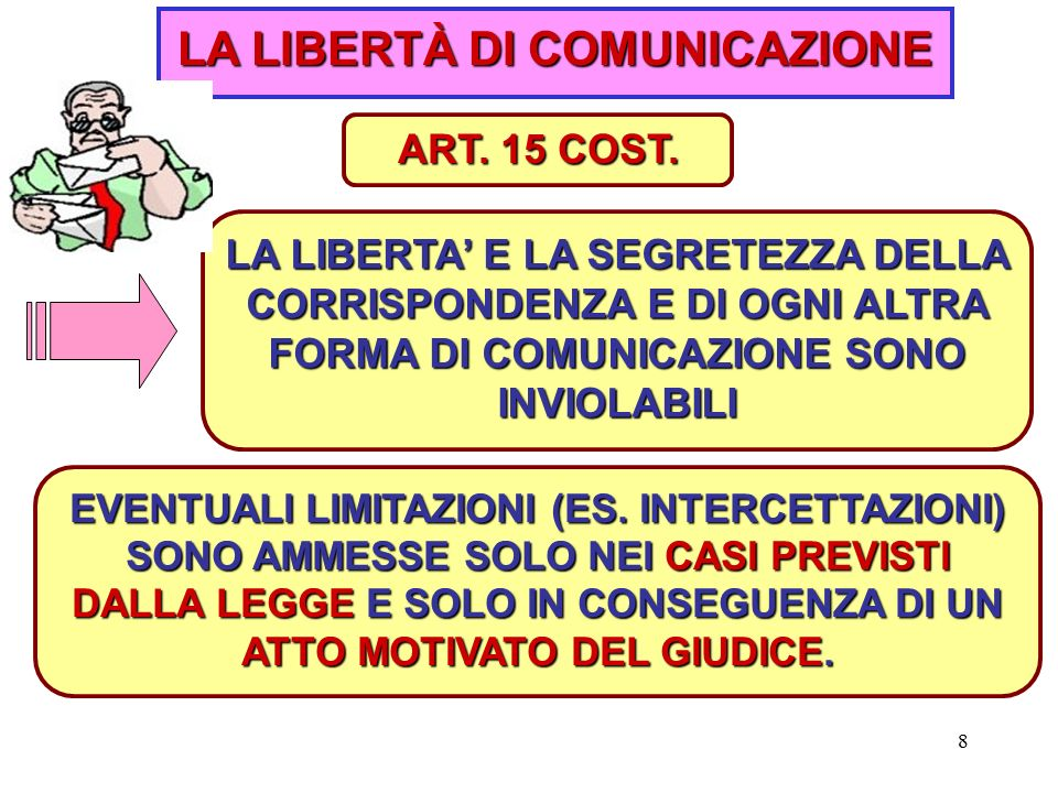 LA LIBERTÀ DI COMUNICAZIONE