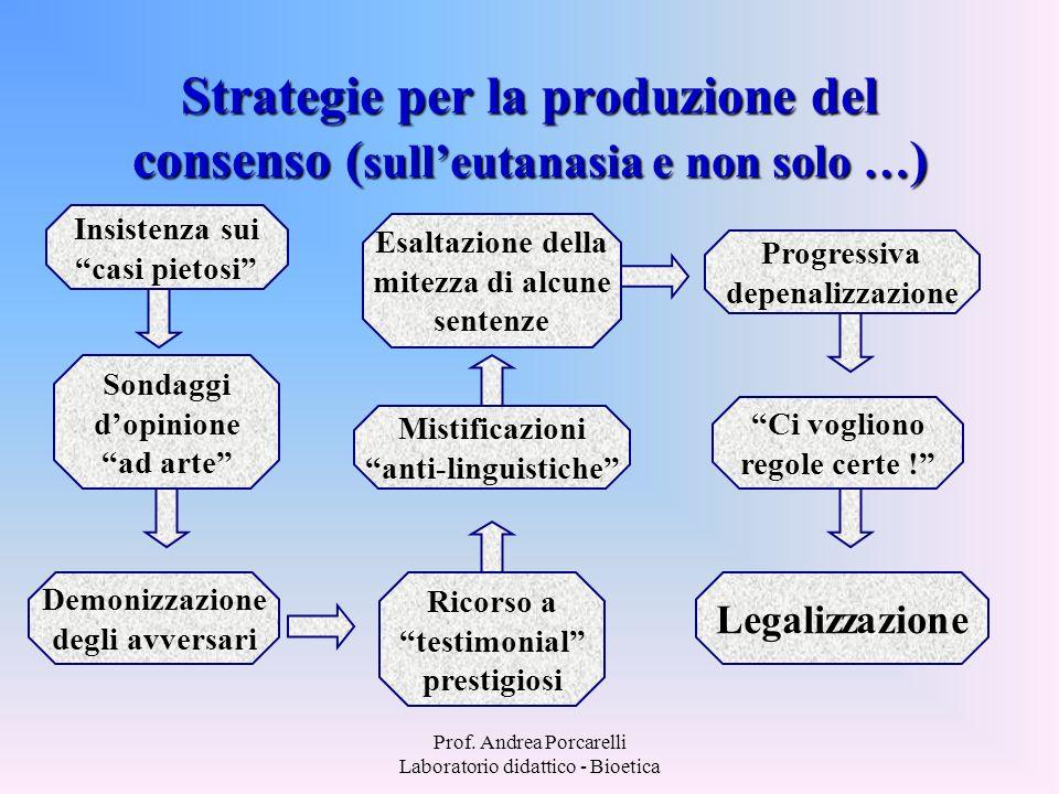 Strategie per la produzione del consenso (sull'eutanasia e non solo …)