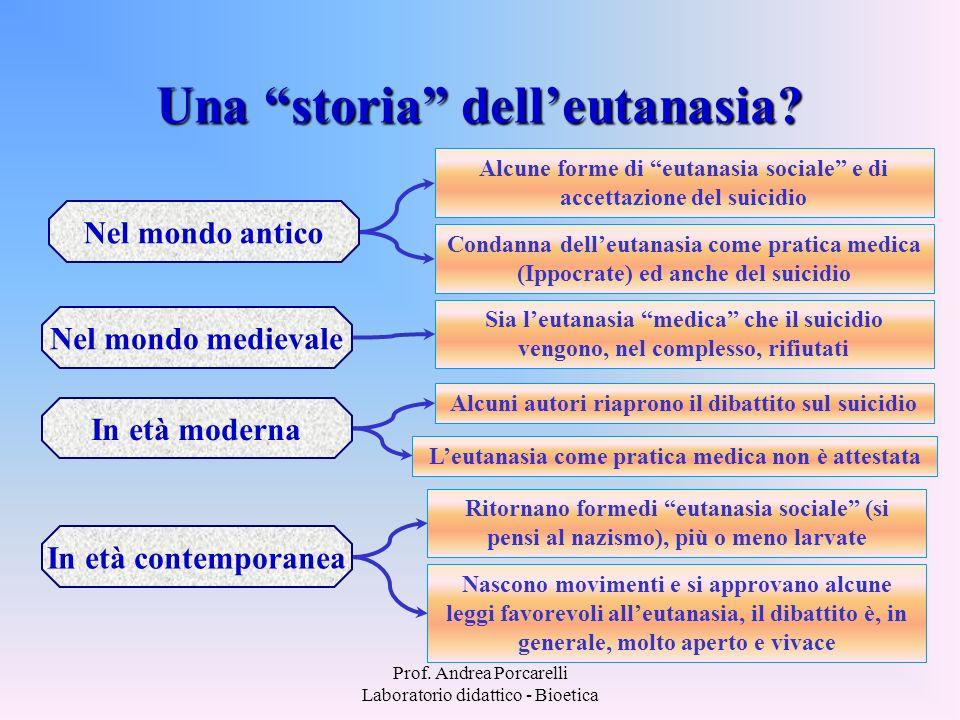 Una storia dell'eutanasia