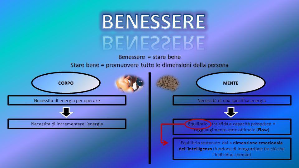 BENESSERE Benessere = stare bene