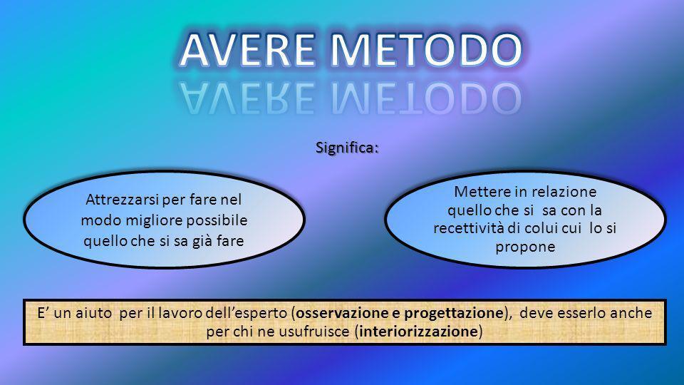 AVERE METODO Significa:
