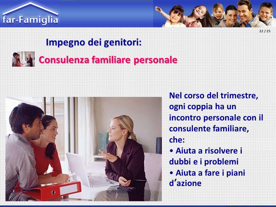 Consulenza familiare personale