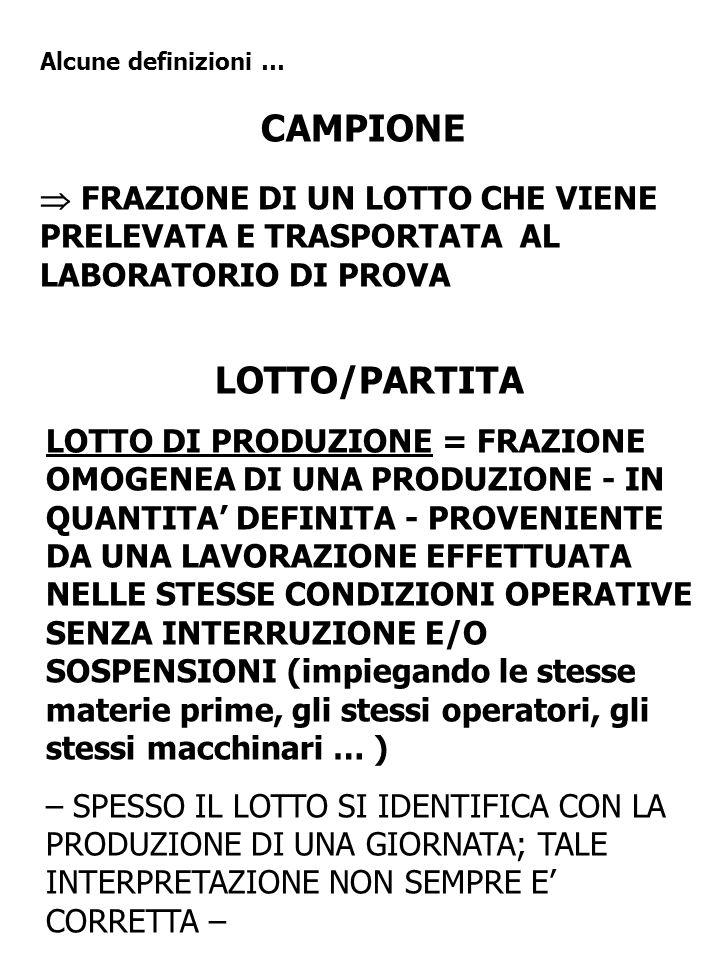 CAMPIONE LOTTO/PARTITA