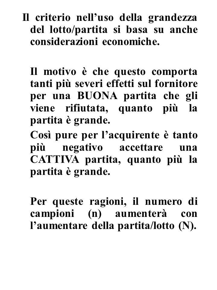 Il criterio nell'uso della grandezza del lotto/partita si basa su anche considerazioni economiche.