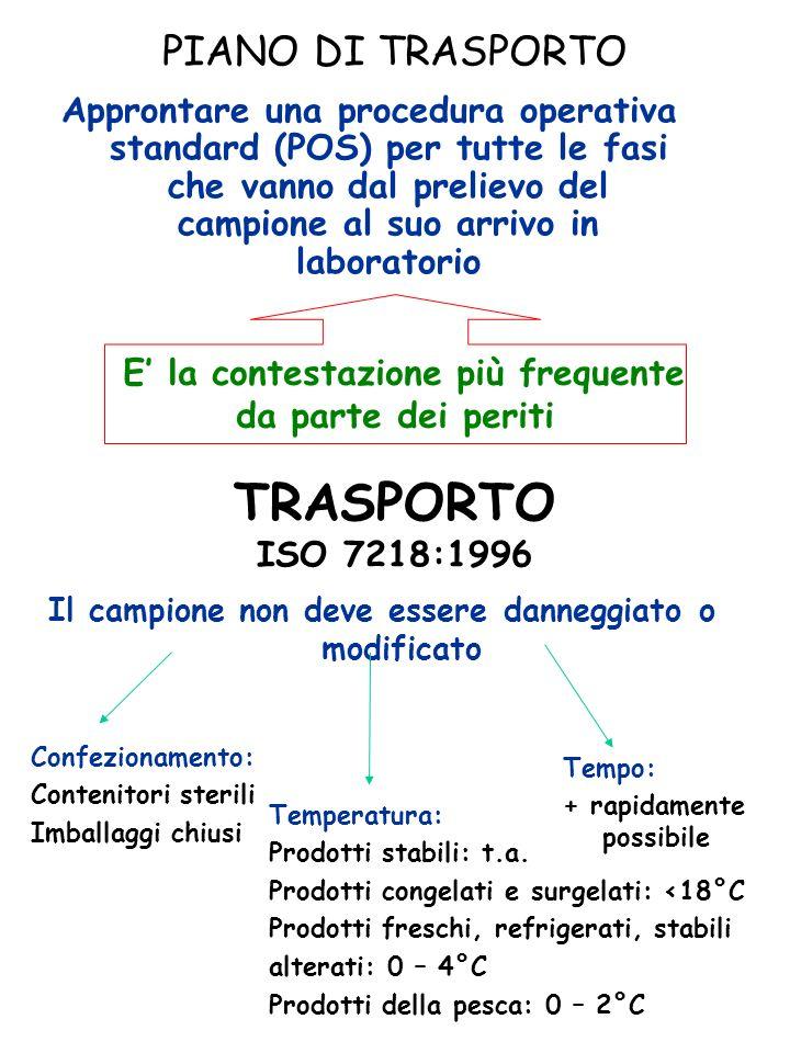 TRASPORTO ISO 7218:1996 PIANO DI TRASPORTO