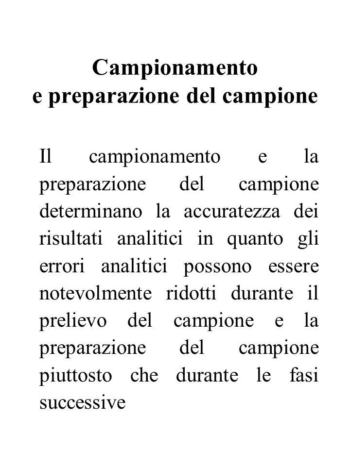 Campionamento e preparazione del campione