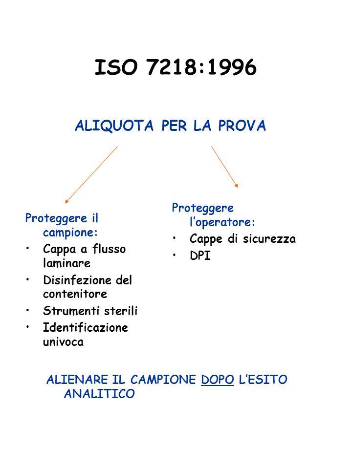 ISO 7218:1996 ALIQUOTA PER LA PROVA Proteggere l'operatore: