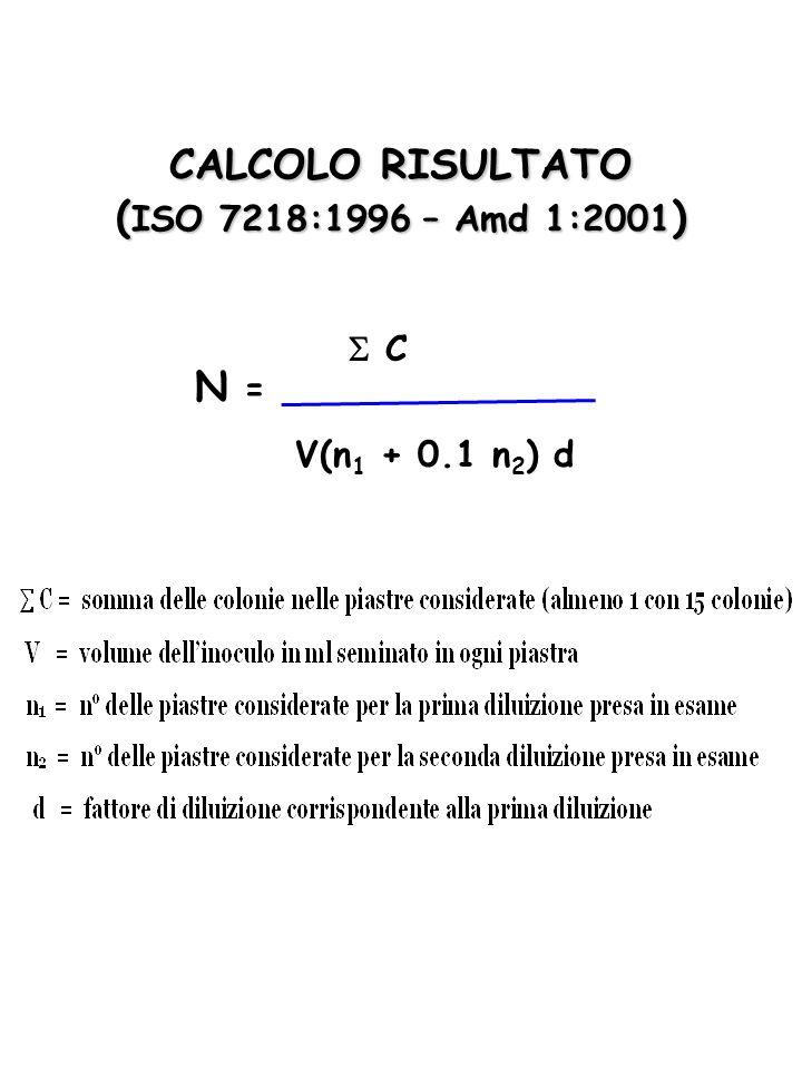 CALCOLO RISULTATO (ISO 7218:1996 – Amd 1:2001)