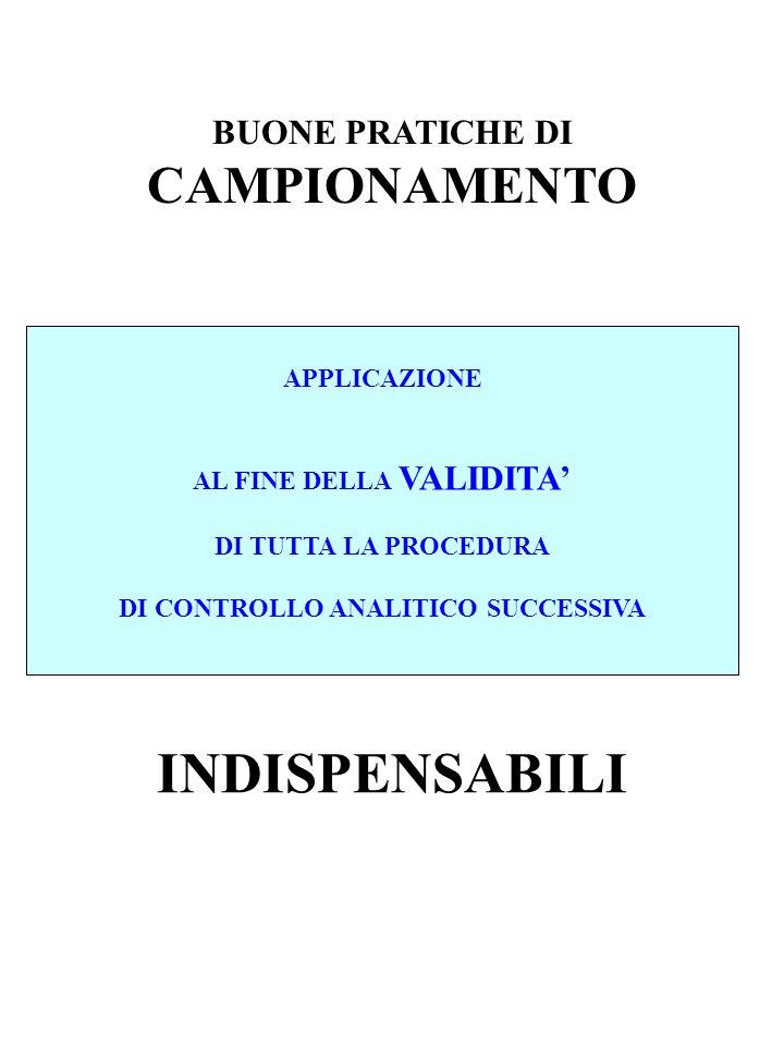 BUONE PRATICHE DI CAMPIONAMENTO