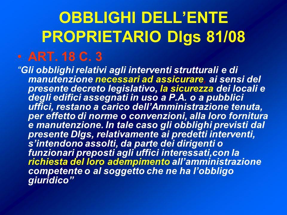 OBBLIGHI DELL'ENTE PROPRIETARIO Dlgs 81/08
