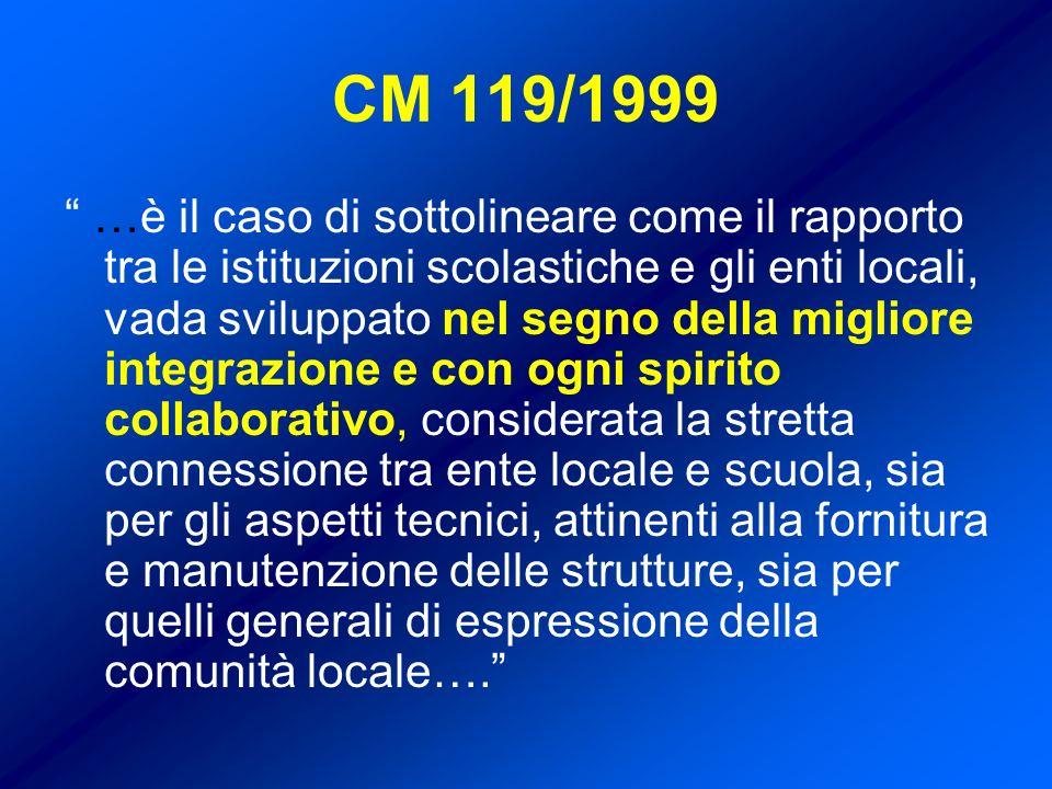 CM 119/1999