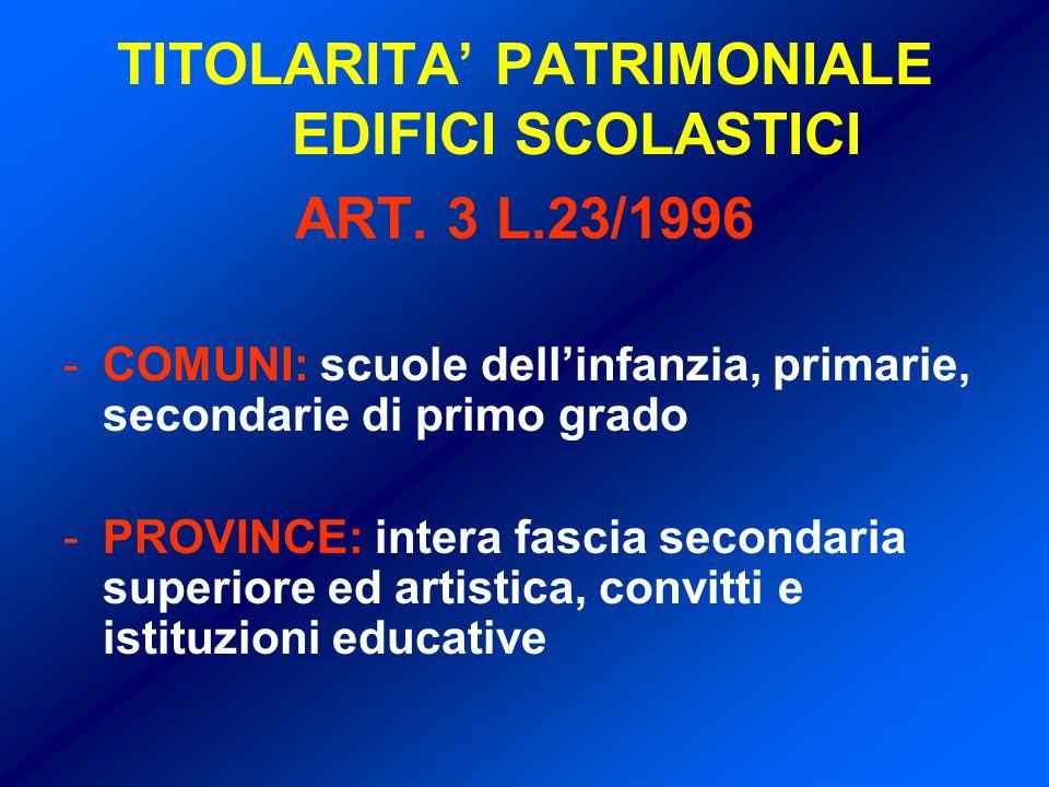 TITOLARITA' PATRIMONIALE EDIFICI SCOLASTICI